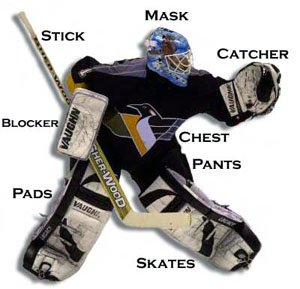 How to Buy Ice Hockey Goalie Equipment