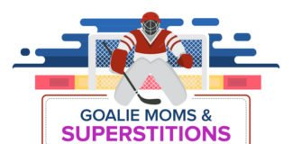 Hockey Goalie Superstitions