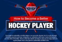 becoming a better hockey player