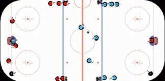the finn 2 on 1 hockey drill