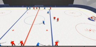 Frolunda 2 on 2 Gap Control hockey drill