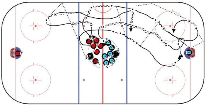 bruins-2-on-1-d-jump-hockey-drill